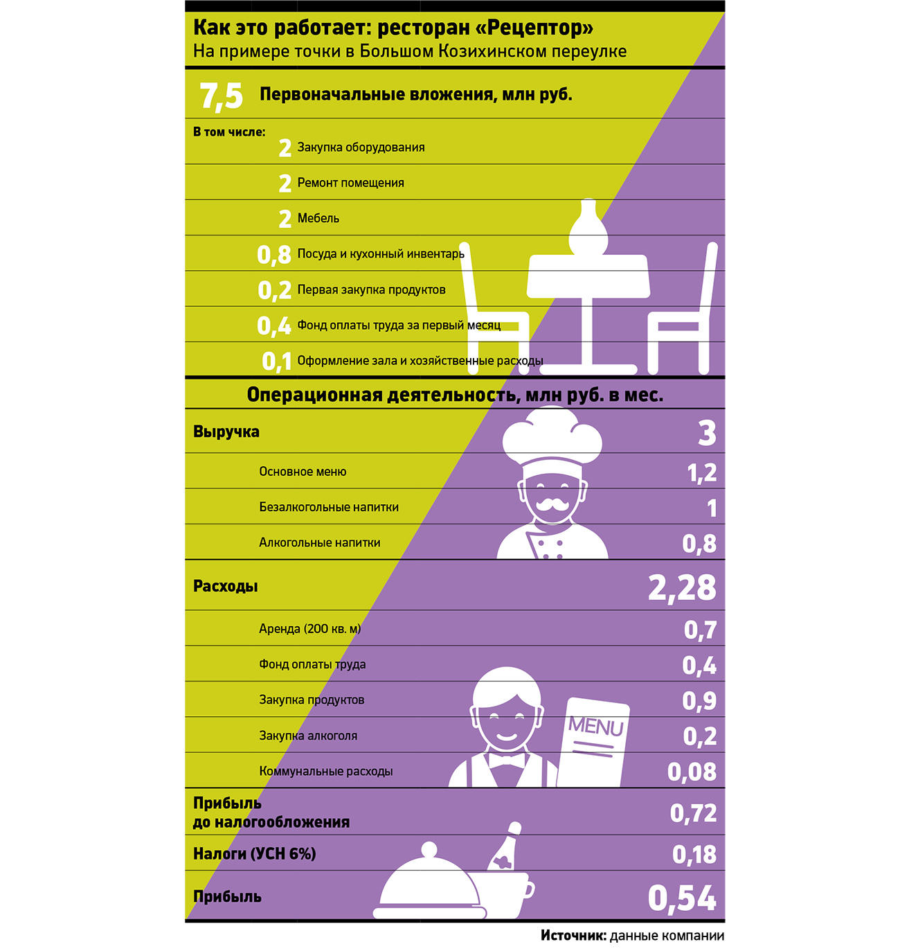 термобелье является… сколько прингсит семейный ресторан в москве JaktФинский производитель